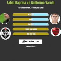 Fabio Daprela vs Guillermo Varela h2h player stats