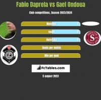 Fabio Daprela vs Gael Ondoua h2h player stats