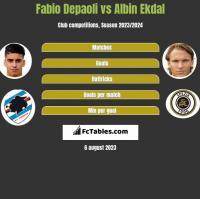 Fabio Depaoli vs Albin Ekdal h2h player stats