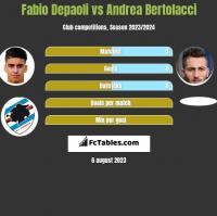 Fabio Depaoli vs Andrea Bertolacci h2h player stats