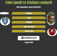 Fabio Eguelfi vs Cristiano Lombardi h2h player stats