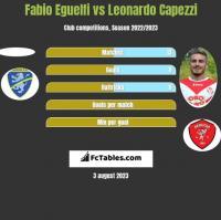 Fabio Eguelfi vs Leonardo Capezzi h2h player stats
