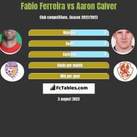 Fabio Ferreira vs Aaron Calver h2h player stats
