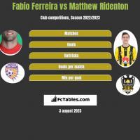Fabio Ferreira vs Matthew Ridenton h2h player stats