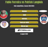 Fabio Ferreira vs Patrick Langlois h2h player stats