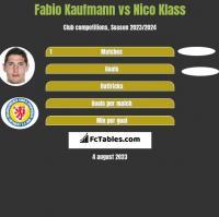 Fabio Kaufmann vs Nico Klass h2h player stats