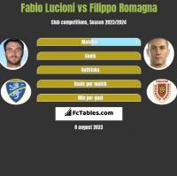 Fabio Lucioni vs Filippo Romagna h2h player stats