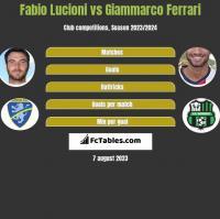 Fabio Lucioni vs Giammarco Ferrari h2h player stats