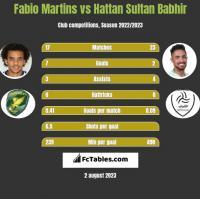 Fabio Martins vs Hattan Sultan Babhir h2h player stats