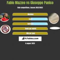 Fabio Mazzeo vs Giuseppe Panico h2h player stats