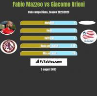 Fabio Mazzeo vs Giacomo Vrioni h2h player stats