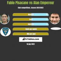 Fabio Pisacane vs Alan Empereur h2h player stats