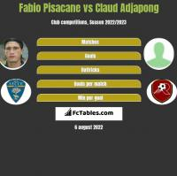 Fabio Pisacane vs Claud Adjapong h2h player stats