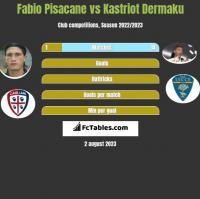 Fabio Pisacane vs Kastriot Dermaku h2h player stats