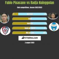 Fabio Pisacane vs Radja Nainggolan h2h player stats