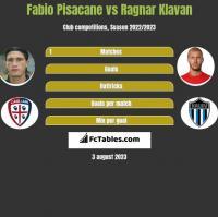Fabio Pisacane vs Ragnar Klavan h2h player stats