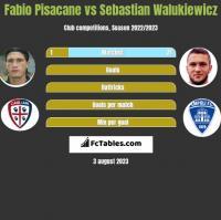 Fabio Pisacane vs Sebastian Walukiewicz h2h player stats