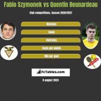 Fabio Szymonek vs Quentin Beunardeau h2h player stats
