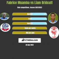 Fabrice Muamba vs Liam Bridcutt h2h player stats