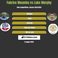 Fabrice Muamba vs Luke Murphy h2h player stats