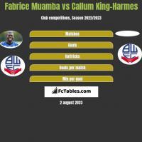 Fabrice Muamba vs Callum King-Harmes h2h player stats