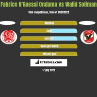 Fabrice N'Guessi Ondama vs Walid Soliman h2h player stats