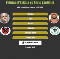 Fabrice N'Sakala vs Baris Yardimci h2h player stats