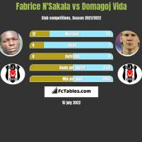 Fabrice N'Sakala vs Domagoj Vida h2h player stats