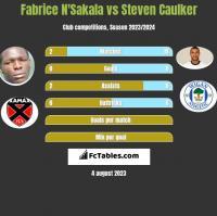 Fabrice N'Sakala vs Steven Caulker h2h player stats