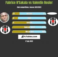 Fabrice N'Sakala vs Valentin Rosier h2h player stats