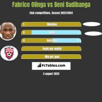 Fabrice Olinga vs Beni Badibanga h2h player stats
