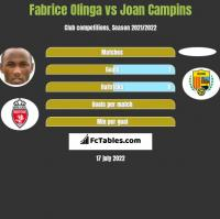 Fabrice Olinga vs Joan Campins h2h player stats