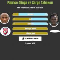 Fabrice Olinga vs Serge Tabekou h2h player stats