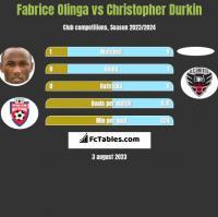 Fabrice Olinga vs Christopher Durkin h2h player stats