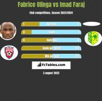 Fabrice Olinga vs Imad Faraj h2h player stats