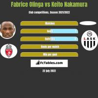 Fabrice Olinga vs Keito Nakamura h2h player stats