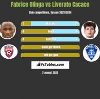Fabrice Olinga vs Liverato Cacace h2h player stats