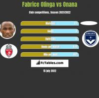Fabrice Olinga vs Onana h2h player stats