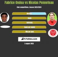 Fabrice Ondoa vs Nicolas Penneteau h2h player stats