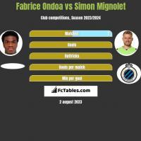 Fabrice Ondoa vs Simon Mignolet h2h player stats