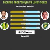 Facundo Abel Pereyra vs Lucas Souza h2h player stats
