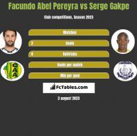 Facundo Abel Pereyra vs Serge Gakpe h2h player stats
