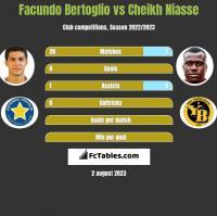Facundo Bertoglio vs Cheikh Niasse h2h player stats