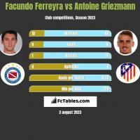 Facundo Ferreyra vs Antoine Griezmann h2h player stats