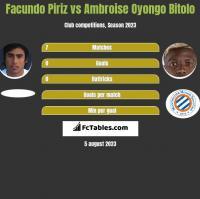 Facundo Piriz vs Ambroise Oyongo Bitolo h2h player stats