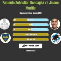 Facundo Sebastian Roncaglia vs Jeison Murillo h2h player stats