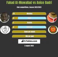 Fahad Al-Muwallad vs Anice Badri h2h player stats