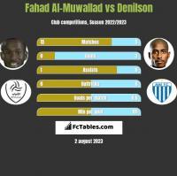 Fahad Al-Muwallad vs Denilson h2h player stats