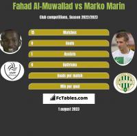 Fahad Al-Muwallad vs Marko Marin h2h player stats
