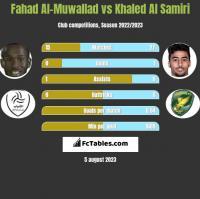 Fahad Al-Muwallad vs Khaled Al Samiri h2h player stats